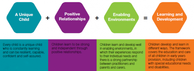 the characteristics of the positive learning environment This is what the ideal learning environment looks like, according to science   here are some of the main features of this room:  posters with animals, nature,  or inspirational quotes can have a positive effect on students.